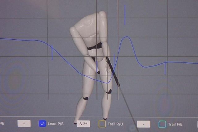 アプローチの計測では左腕の回旋が8度も戻っていなかった