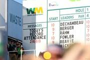 2018年 ウェイストマネジメント フェニックスオープン 3日目 ギャラリー数