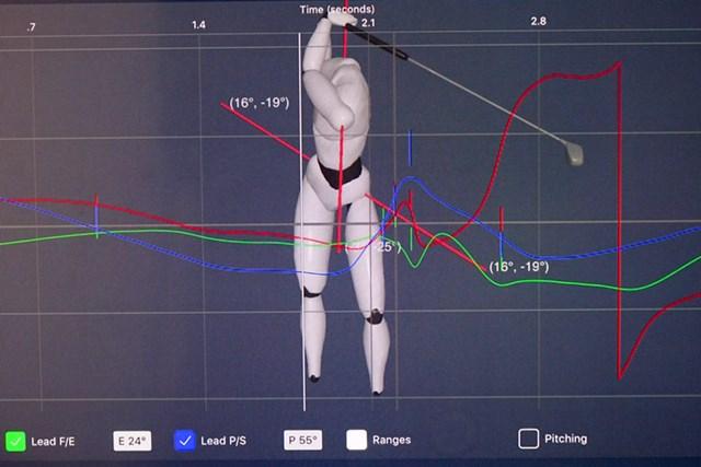 プロのトップと比較すると左腕が2倍近く内旋している