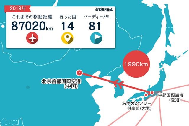 2018年 ボルボ中国オープン 事前 川村昌弘マップ 直行便で北京へ。しばらくアジアにいまーす