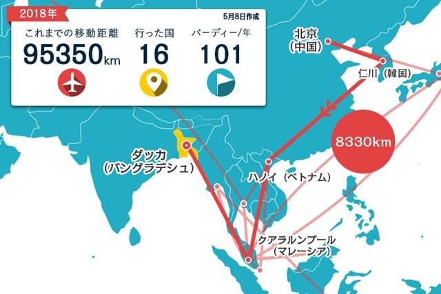 中国から寄り道をたくさんして…バングラデシュにきました