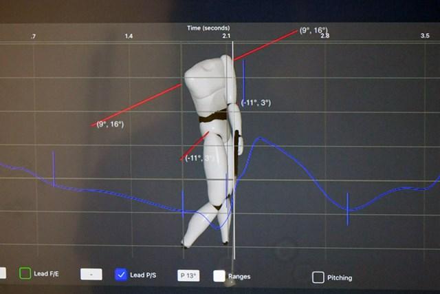 左腕の回旋がアドレス時と比べて30度も戻っていない