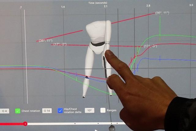 腰が正しく回ればアタマは残る!【前編】 モーションキャプチャで体の動きを解析