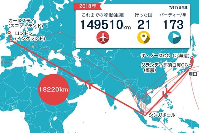 日本から英国へ。ロンドンからカーヌスティは車で移動しました