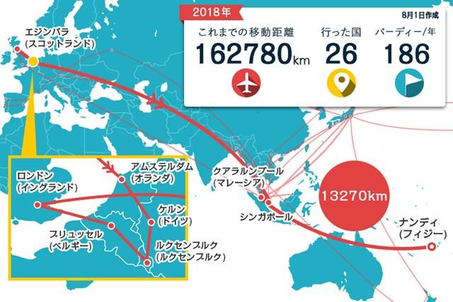 シンガポールからフィジー航空に乗って南半球へ!