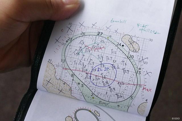 西村優菜のヤーデージブック。グリーンには細かなメモが書き込まれている