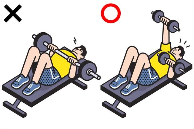 左は標準的なベンチプレス、右がダンベルを使うベンチプレス(Rami Niemi/米ゴルフダイジェスト誌)