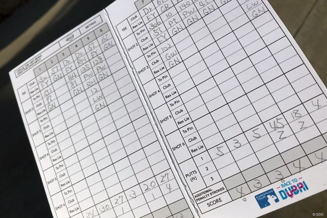 2018年 ターキッシュエアラインズオープン 2日目 谷原秀人のスタッツ用カード ターキッシュエアラインズオープン2日目の谷原秀人のスタッツ入力用のカード