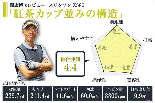 ※使用スペック/ロフト角:10.5度、フレックス:S(Miyazaki Mahana)