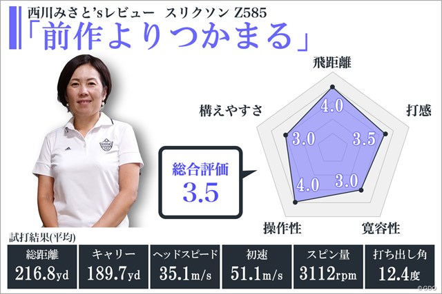※使用スペック/ロフト角:10.5度、フレックス:R(Miyazaki Mahana)