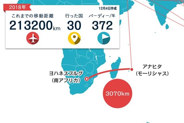 モーリシャスからの直行便で南アフリカに来ました