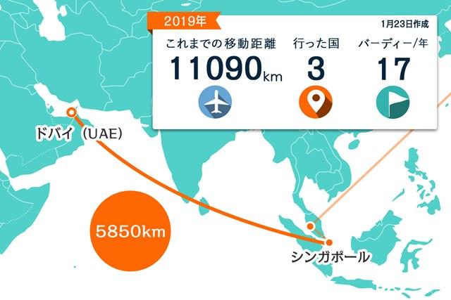SMBCシンガポールを終えて、中東に飛んできました