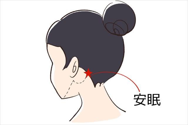 耳の後ろにある骨のくぼみの下から親指で押します