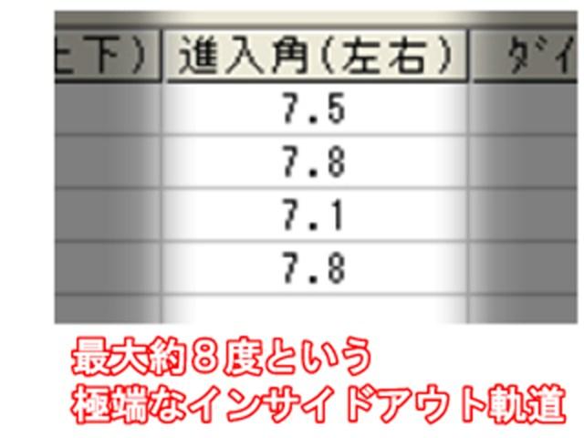 熊野左右進入角データ