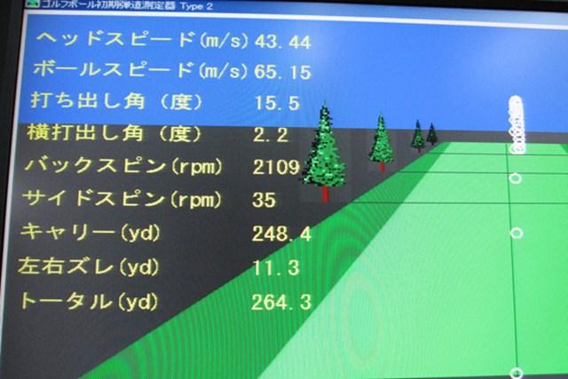 マーク金井の試打IP ヤマハ インプレスX V201 ドライバー NO.5 無駄なバックスピンを抑え、キャリーとランの両方で飛距離を稼ぐタイプ