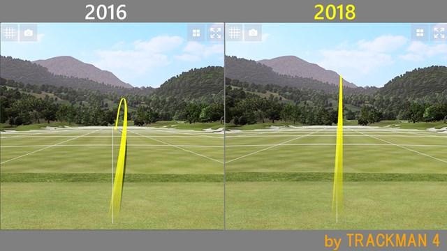 ツアーB X-CB アイアン/ヘッドスピード別試打 どちらもやや低めながら、前作(2016)より高さは出ていた