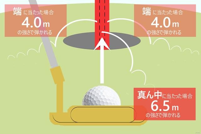 旗竿を挿したままは有利か不利か? タッチの違いを検証 ※上記はプラスチック製の竿の場合。鉄製の場合はもう少し弾きが強い