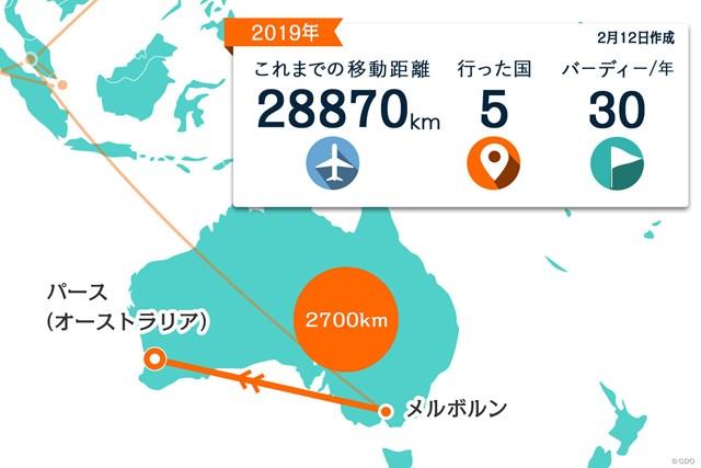 2019年 ISPS HANDA ワールドスーパー6パース 事前 川村昌弘マップ メルボルンからパースまでは直行便で約4時間