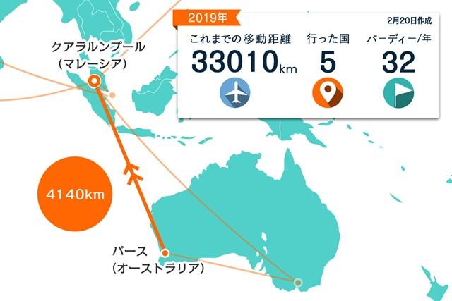 川村昌弘マップ 前週までオーストラリアで2連戦。今週はマレーシアでオフを過ごしています