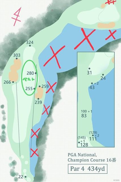 右サイドに池が広がるドッグレッグホール。左サイドのフェアウェイバンカーからの2打目が難しい