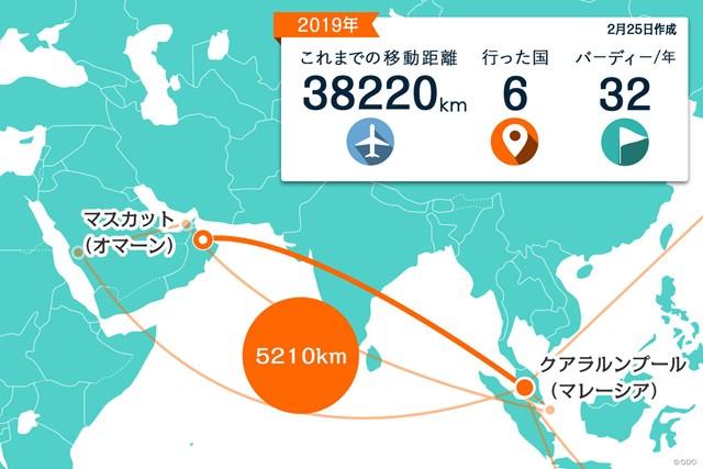 マレーシアからオマーンへ。直行便で約7時間の旅です