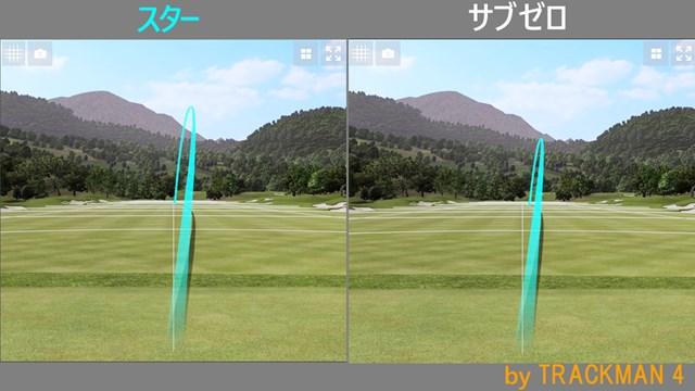 エピック フラッシュ スター ドライバー/ヘッドスピード別試打 どちらもドロー弾道。スターのほうがやや高さがある