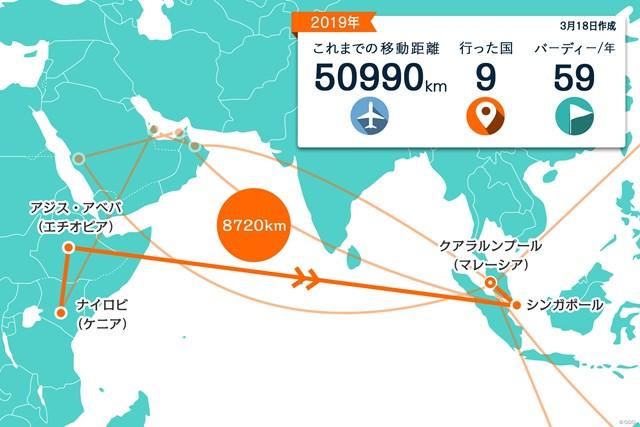ケニアからはエチオピア、シンガポールを経由してマレーシアに