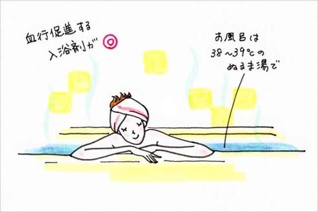 汗をかいたらなるべく早く洗い流し、清潔にすることが大切(イラスト:丸山裕子)