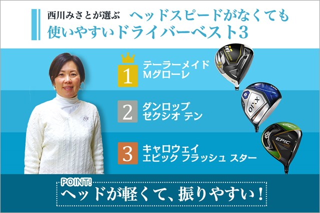 「ヘッドスピードがなくても使いやすいドライバー」 西川みさとさんが選んだ「ヘッドスピードがなくても使いやすいドライバー」ベスト3