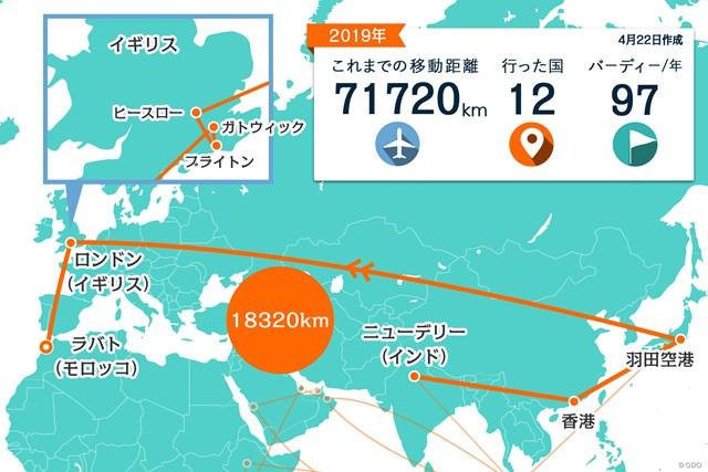 インドから日本に一時帰国し再び海外遠征へ。イギリスに立ち寄ってモロッコに来ました