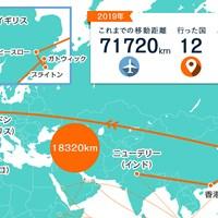 インドから日本に一時帰国し再び海外遠征へ。イギリスに立ち寄ってモロッコに来ました 2019年 ハッサンIIトロフィー 事前 川村昌弘マップ