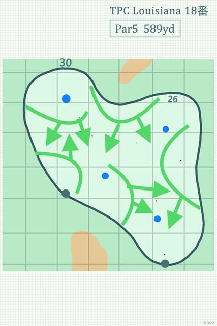 グリーンはコブが多く、狙いを定めないとチャンスは作りにくい。青印は予想ピン位置