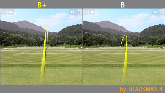 B+は適度なフェード、前作Bは高さが出ないドロー
