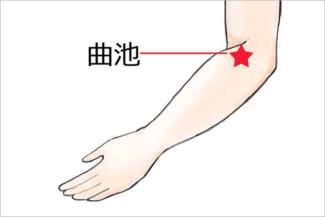 <プラス1>ゴルフに役立つツボ 第6回:覚えておくと便利!日焼けの予防と対策 力まずゆっくりと、指が肌の中に入って行く感覚で内側を刺激しましょう