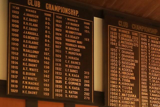1903年の第1回クラブチャンピオンはコース設計に携わったJ.アダムソン。スコアは「95」だった