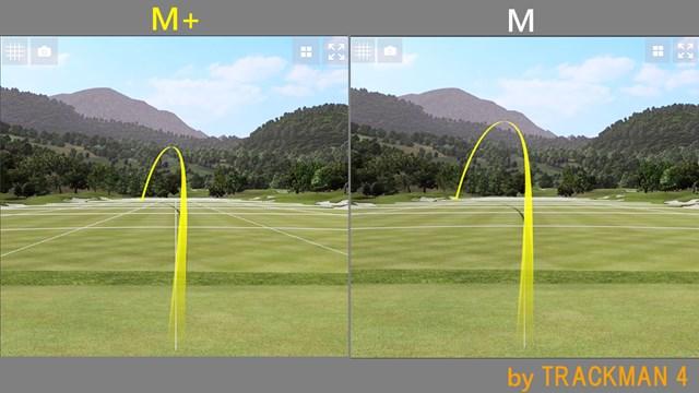 NSプロ レジオ フォーミュラ M+/ヘッドスピード別試打 前作「M」より左へのミスが抑えられた