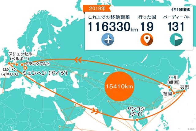 ベルギー、イギリスから一度日本に帰って再びヨーロッパへ