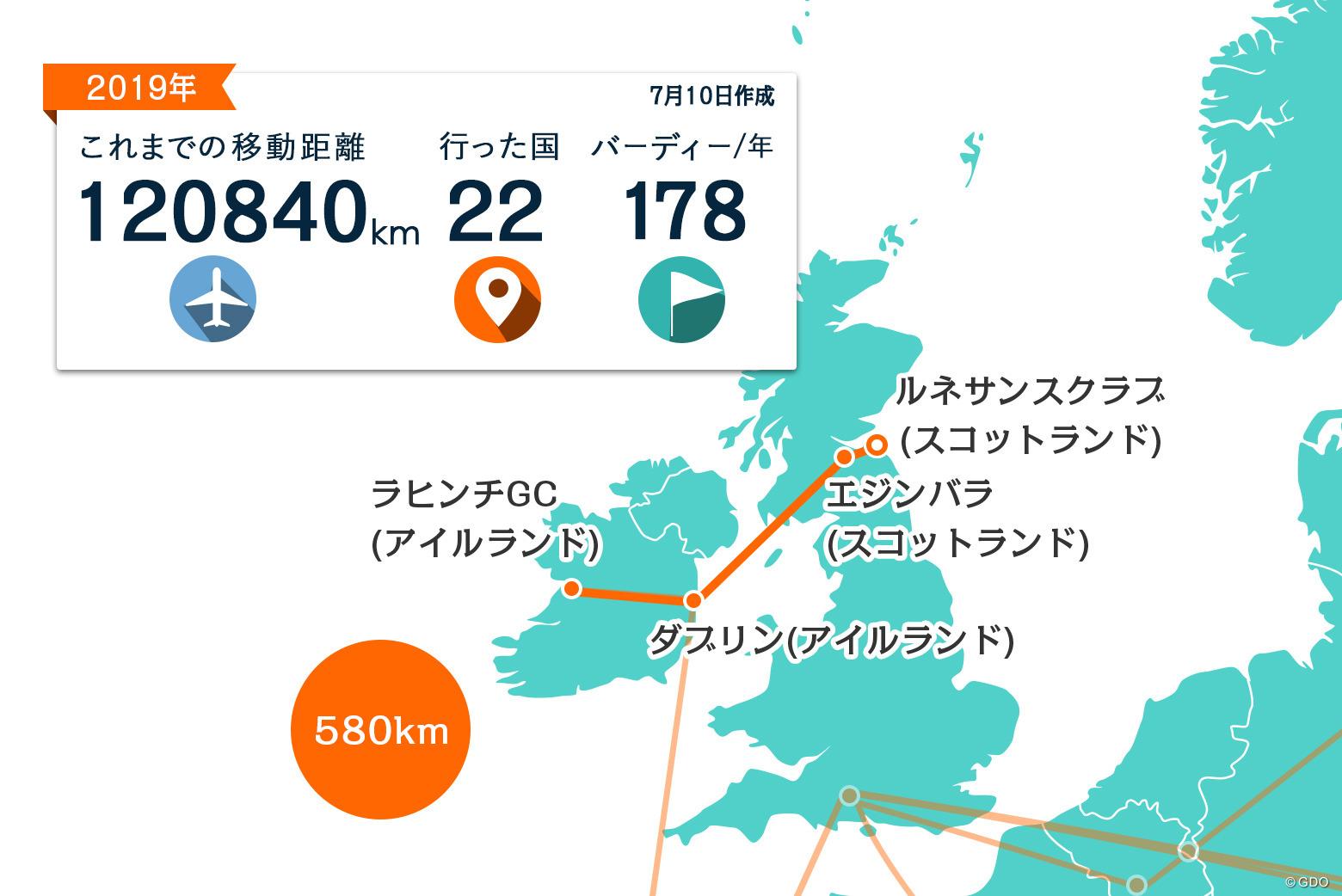 アイルランドからスコットランドへは直行便で 2019年 アバディーン ...