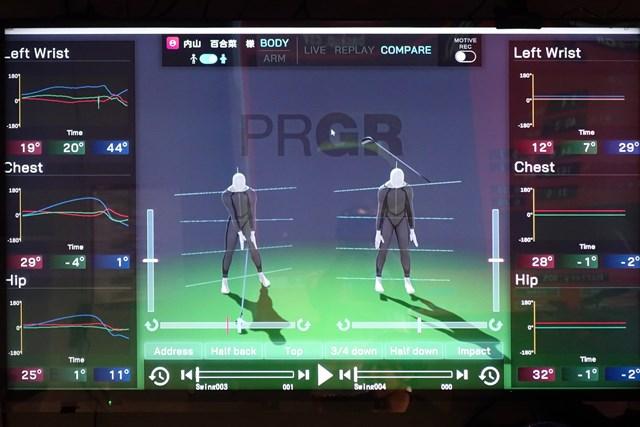 アドレス時(左)と自然に腕を垂らした状態(右)で左腕の回旋角度に大きな差がある