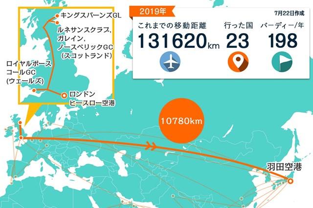 ウェールズに寄ってから日本に帰国してきました