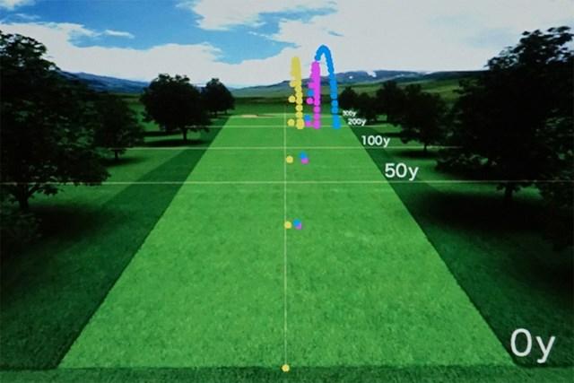 球筋を安定させるためのナチュラルグリップ(後編) ナチュラルグリップでドローからフェードに変化