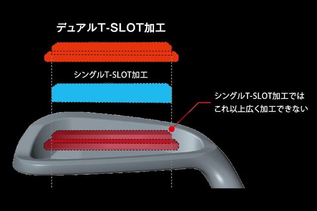 「920」で新採用された加工「デュアルT-SLOT加工」