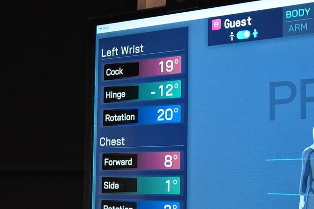 左手首の内旋角度(Left Wrist-Rotation)が30度以内はアームローテーションタイプ