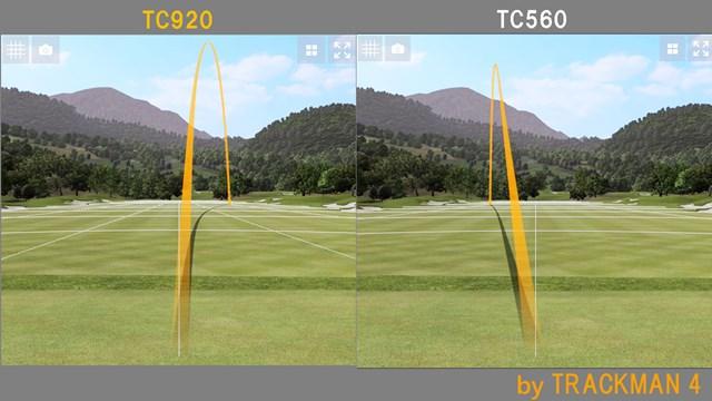 「TC920」は右へ「TC560」は左へ。かなり左右に散らばっていた…