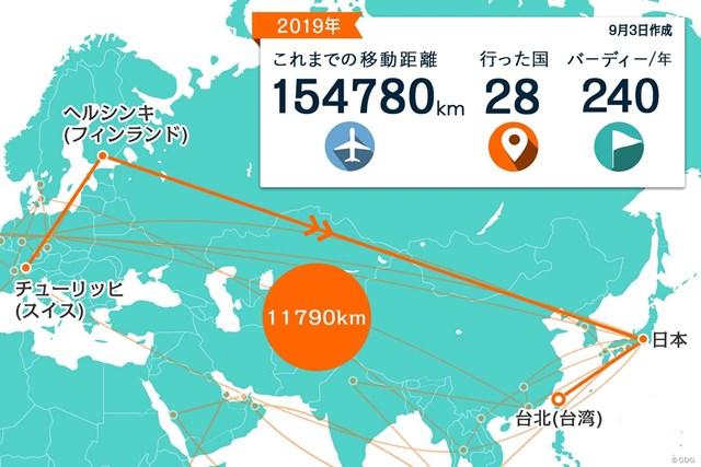 2019年 Yeangderトーナメントプレーヤーズ選手権 事前 川村昌弘マップ スイスから北欧、日本を経由して台湾へ