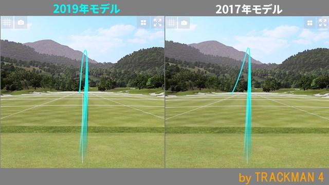 球の強さの違いが後半の曲がり幅に影響