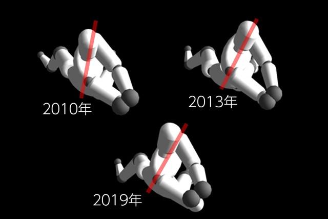 石川遼のスイングは、トップでの肩の回転角度が非常に大きい
