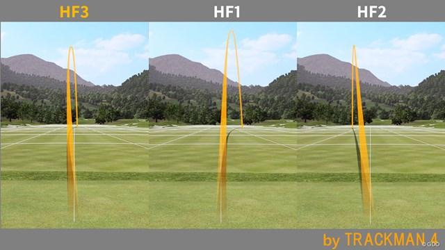 弾道の高さは「HF1とHF2の間くらい」という万振りマン