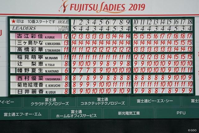 2019年 富士通レディース 最終日 ボード 勝っちゃったよ~凄い