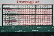 2019年 富士通レディース 最終日 ボード